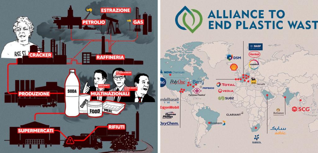"""Clima, denuncia di Greenpeace: """"Accordo tra multinazionali e colossi del fossile sulla plastica monouso"""""""